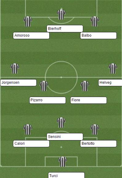 top11udinese