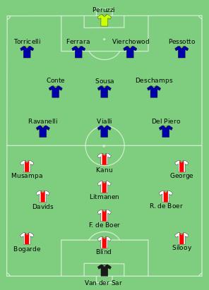 Formazioni Juve Ajax