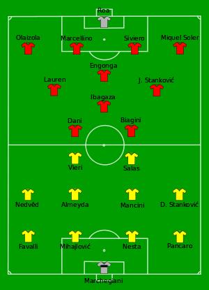Lazio Mallorca 2-1
