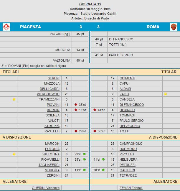 Piacenza-Roma 3-3