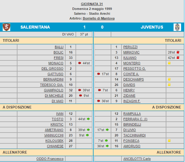 Salernita-Juventus tabellino