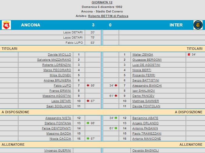Tabellino Ancona-Inter 3-0